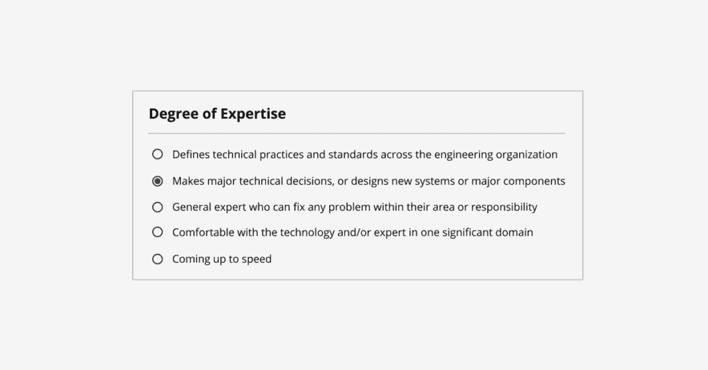 Question assessing the degree of expertise for a software engineering candidate.