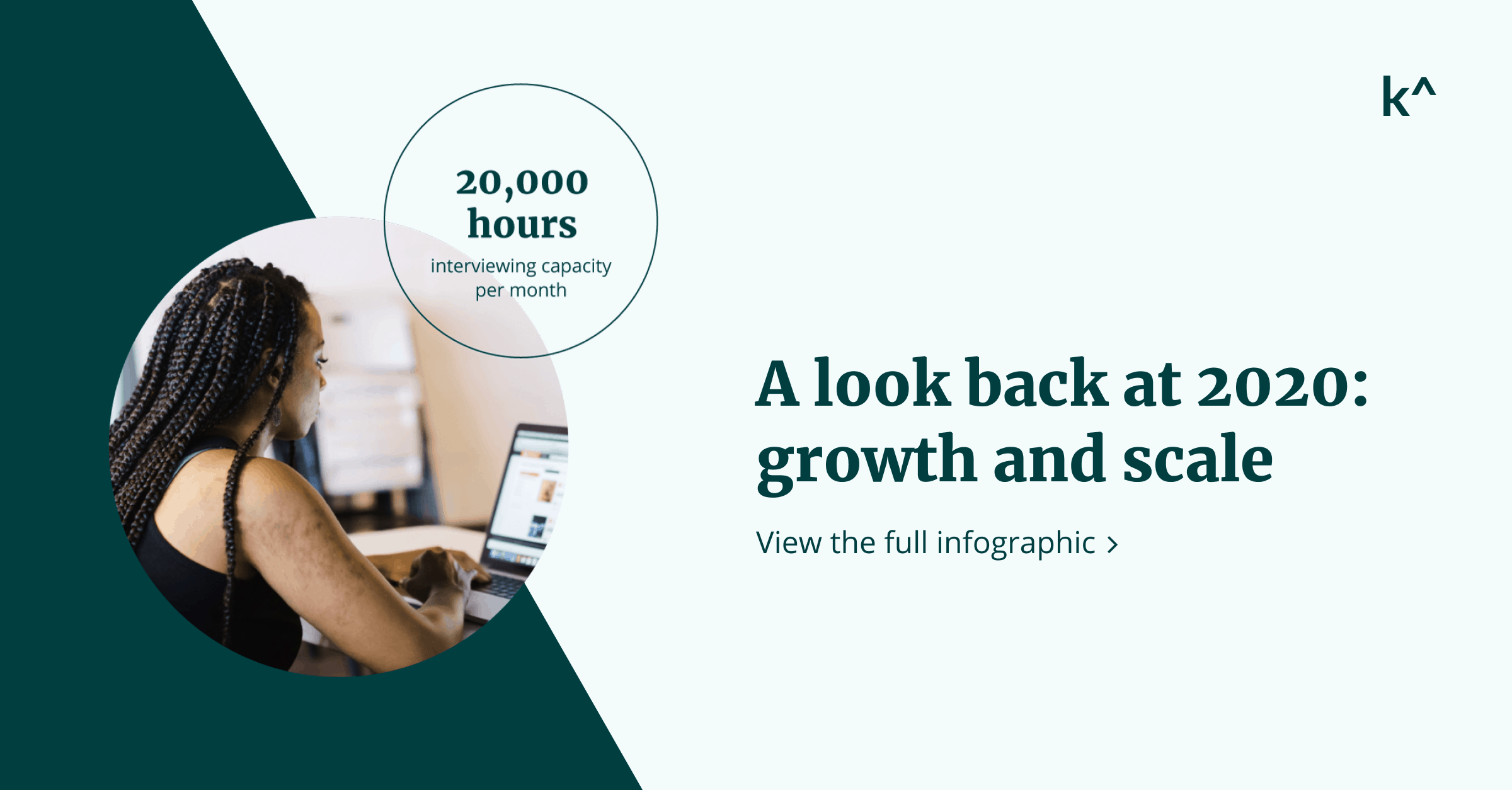 A look back at 2020: growth and scale